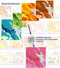 LABO-Arbeitshilfe: Orientierungsrahmen zur zusammenfassenden Bewertung von Bodenfunktionen (pdf, ca. 2 MB)