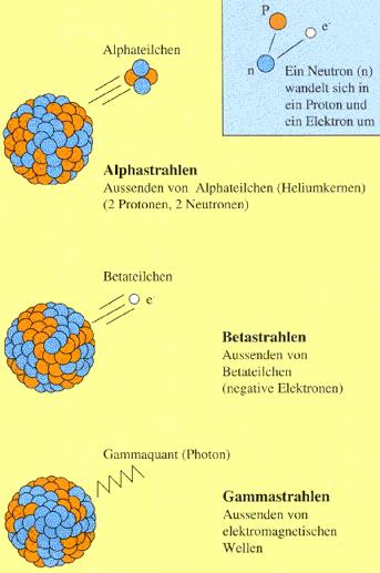 Lanuv Radiologische Grundlagen